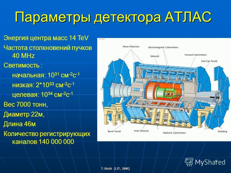 T.Strizh (LIT, JINR) 6 Параметры детектора АТЛАС Энергия центра масс 14 TeV Частота столкновений пучков 40 MHz Светимость : начальная: 10 31 см -2 с -1 низкая: 2*10 33 см -2 с -1 целевая: 10 34 см -2 с -1 Вес 7000 тонн, Диаметр 22м, Длина 46м Количес