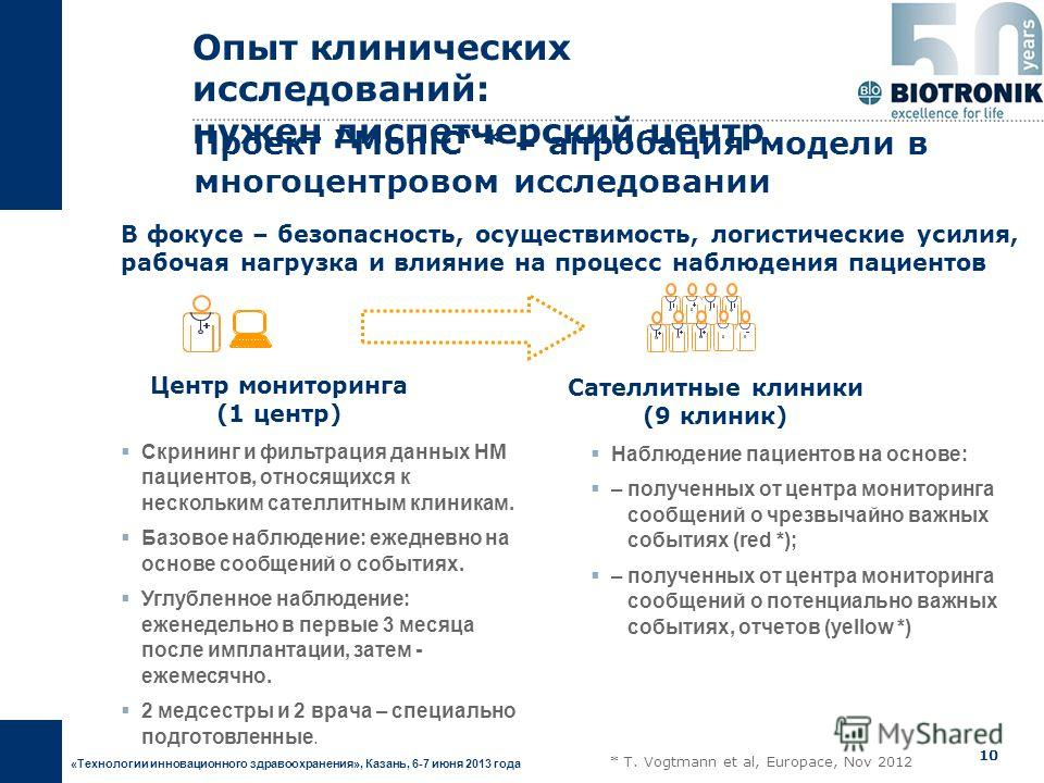 «Технологии инновационного здравоохранения», Казань, 6-7 июня 2013 года 9 Сателлитные клиники (9) Home Monitoring Service Center Пациент с CardioMessenger 3. Важная или очень важная информация сообщается по телефону и Email Центр мониторинга (1 центр
