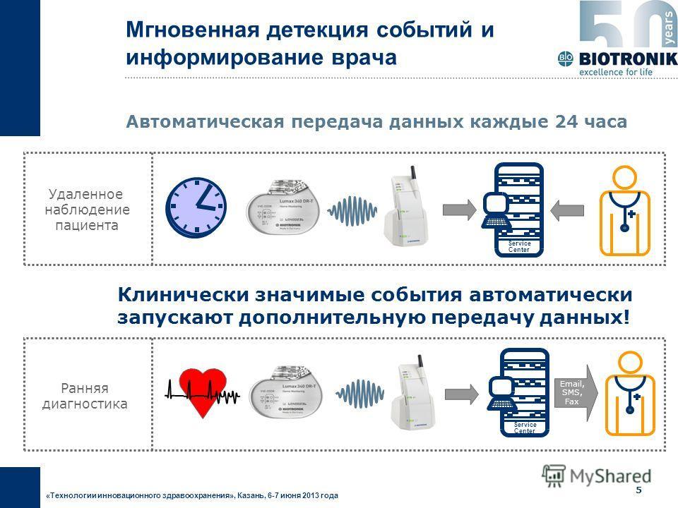 «Технологии инновационного здравоохранения», Казань, 6-7 июня 2013 года 4 Транмиттер передает данные в сервисный центр + CardioMessenger II-S Стационарный CardioMessenger II-M Мобильный Система передачи данных от имплантата на основе сети GSM: нет не