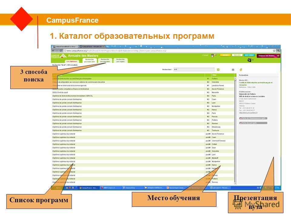 CampusFrance 1. Каталог образовательных программ CampusFrance 3 способа поиска Список программ Место обучения Презентация вуза