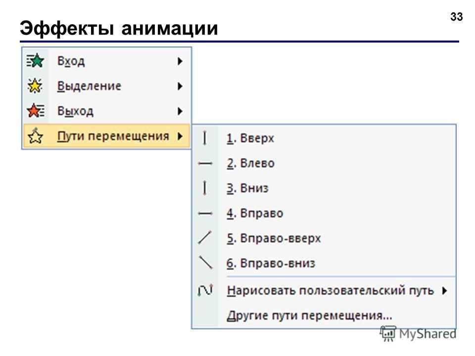 Панель «Настройка анимации» 32 ЛКМ Объекты без анимации появляются сразу! !