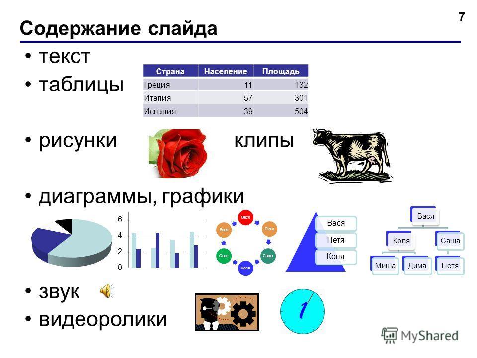 Дополнительные возможности 6 слайды выдачи заметки к слайдам Рассказать про Репку, бабку и дедку. Дополнительная информация – на сайте www.repka.ru www.repka.ru Дополнительная информация – на сайте www.repka.ru www.repka.ru Работа выполнена при подде
