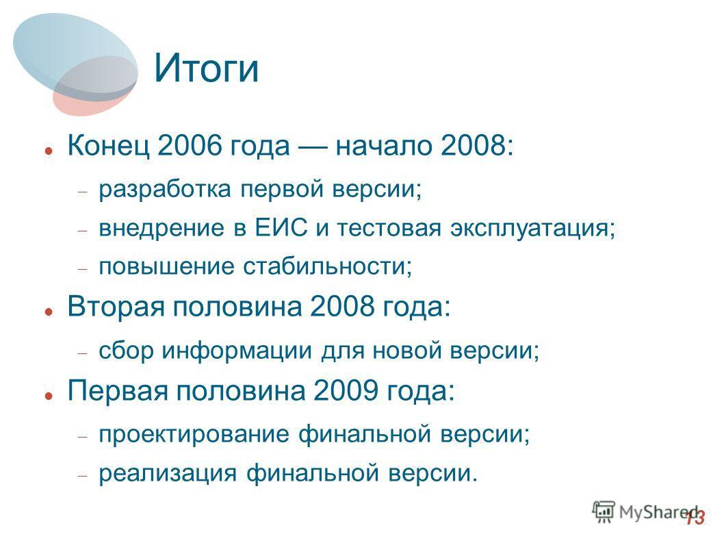 Итоги Конец 2006 года начало 2008: разработка первой версии; внедрение в ЕИС и тестовая эксплуатация; повышение стабильности; Вторая половина 2008 года: сбор информации для новой версии; Первая половина 2009 года: проектирование финальной версии; реа