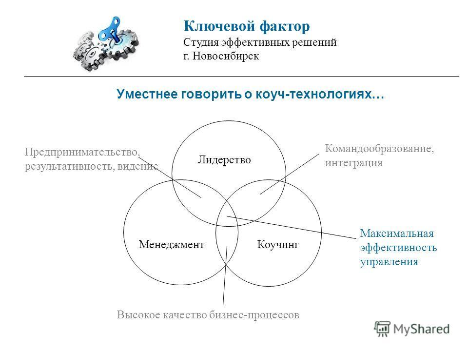 Уместнее говорить о коуч-технологиях… Ключевой фактор Студия эффективных решений г. Новосибирск Лидерство МенеджментКоучинг Командообразование, интеграция Высокое качество бизнес-процессов Предпринимательство, результативность, видение Максимальная э