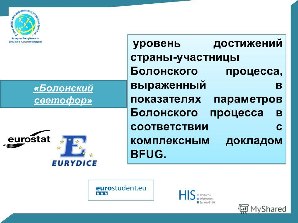 уровень достижений страны-участницы Болонского процесса, выраженный в показателях параметров Болонского процесса в соответствии с комплексным докладом BFUG. «Болонский светофор»