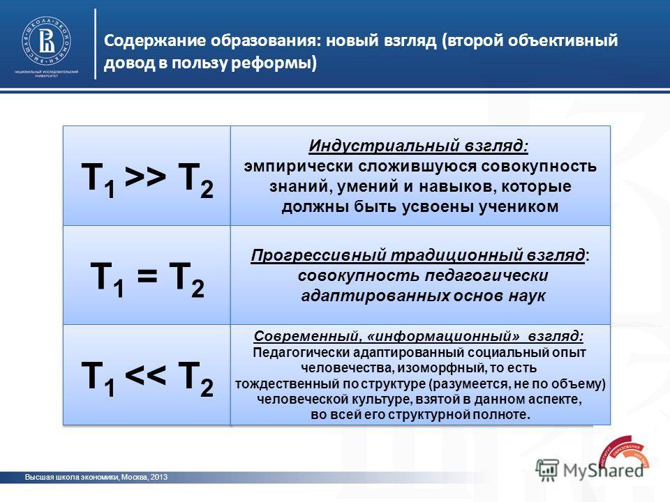 T 1 >> Т 2 Т 1 = Т 2 T 1