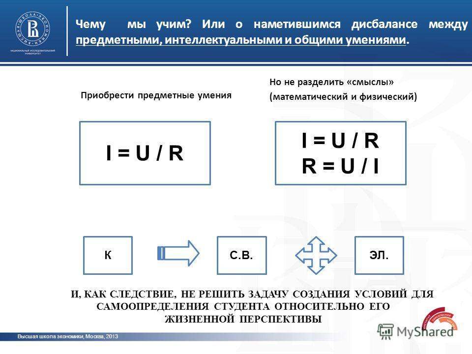 Чему мы учим? Или о наметившимся дисбалансе между предметными, интеллектуальными и общими умениями. Приобрести предметные умения Но не разделить «смыслы» (математический и физический) I = U / R R = U / I I = U / R И, КАК СЛЕДСТВИЕ, НЕ РЕШИТЬ ЗАДАЧУ С