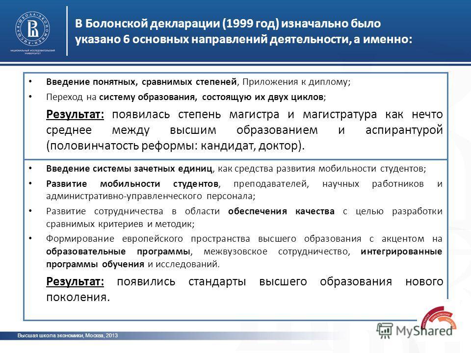 В Болонской декларации (1999 год) изначально было указано 6 основных направлений деятельности, а именно: Высшая школа экономики, Москва, 2013 Введение системы зачетных единиц, как средства развития мобильности студентов; Развитие мобильности студенто