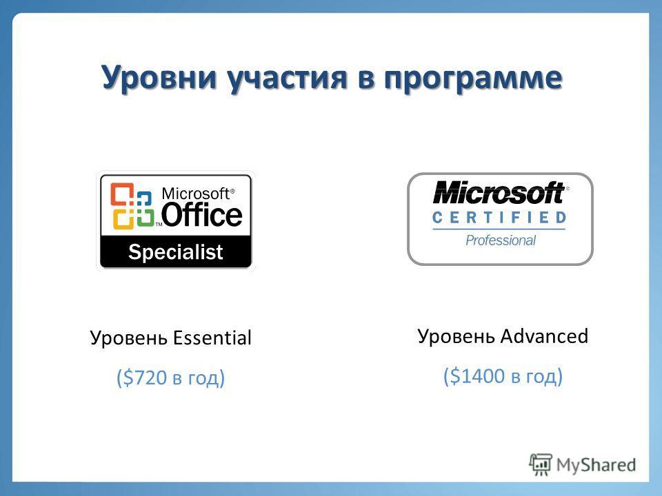 Уровни участия в программе Уровень Essential ($720 в год) Уровень Advanced ($1400 в год)