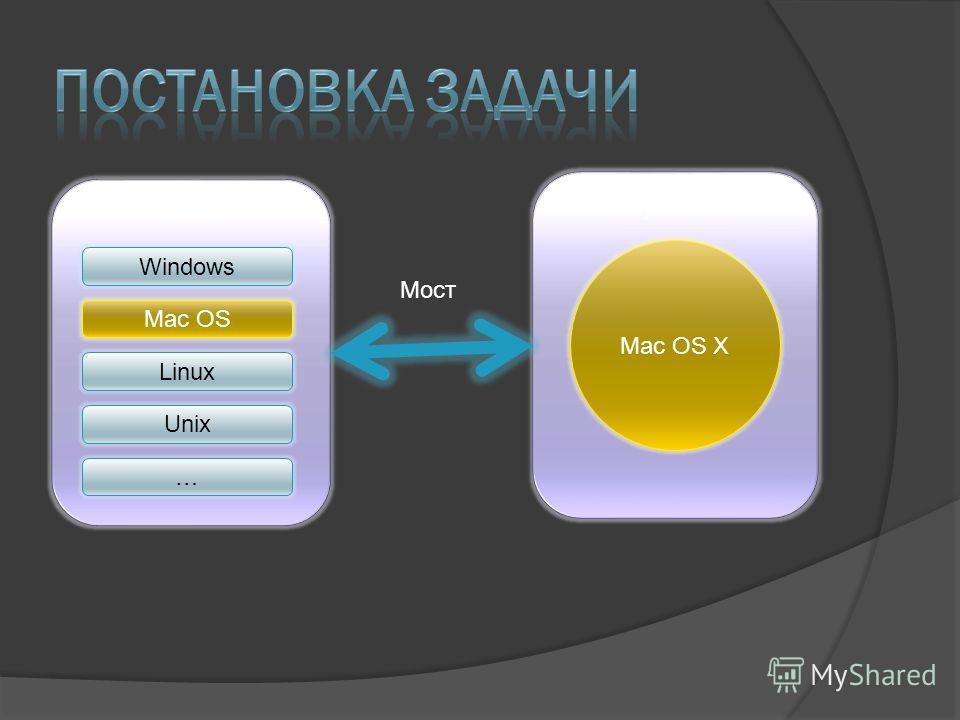 .NET Objective-C Mac OS X Windows Linux Unix Mac OS … Мост