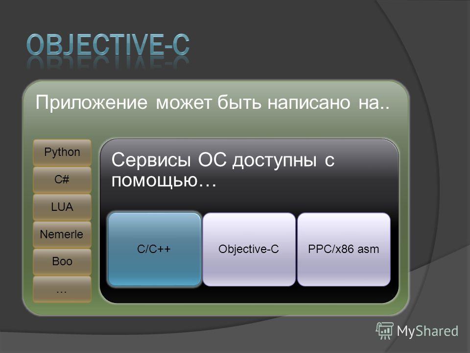 Приложение может быть написано на.. PythonC#LUANemerleBoo… Сервисы ОС доступны с помощью… C/C++Objective-СPPC/x86 asm