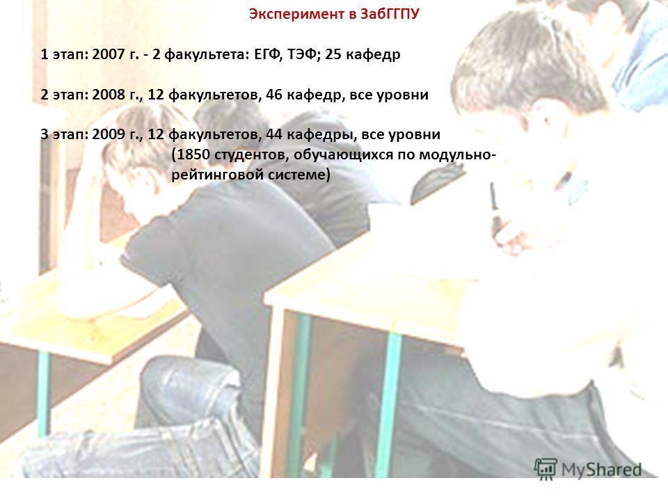 Эксперимент в ЗабГГПУ 1 этап: 2007 г. - 2 факультета: ЕГФ, ТЭФ; 25 кафедр 2 этап: 2008 г., 12 факультетов, 46 кафедр, все уровни 3 этап: 2009 г., 12 факультетов, 44 кафедры, все уровни (1850 студентов, обучающихся по модульно- рейтинговой системе)