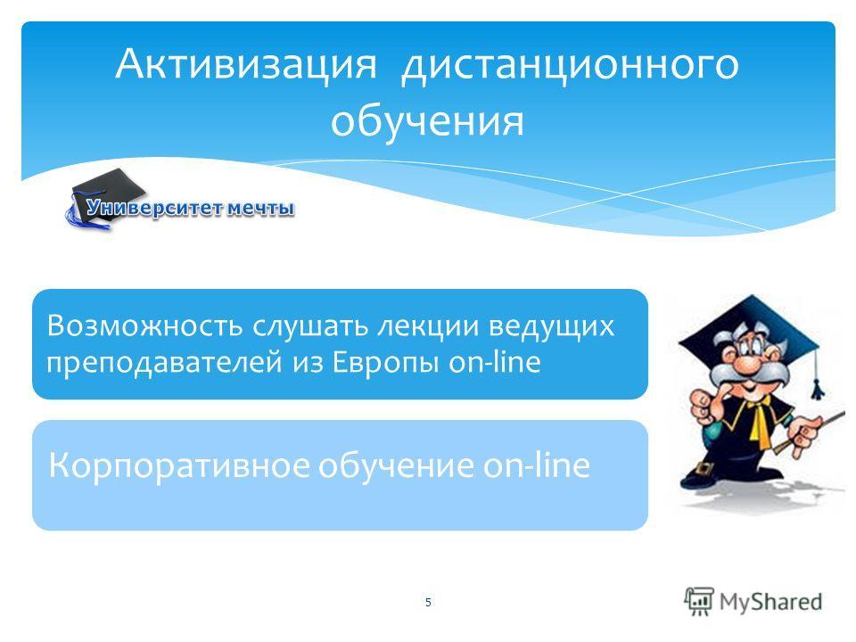5 Активизация дистанционного обучения Возможность слушать лекции ведущих преподавателей из Европы on-line Корпоративное обучение on-line