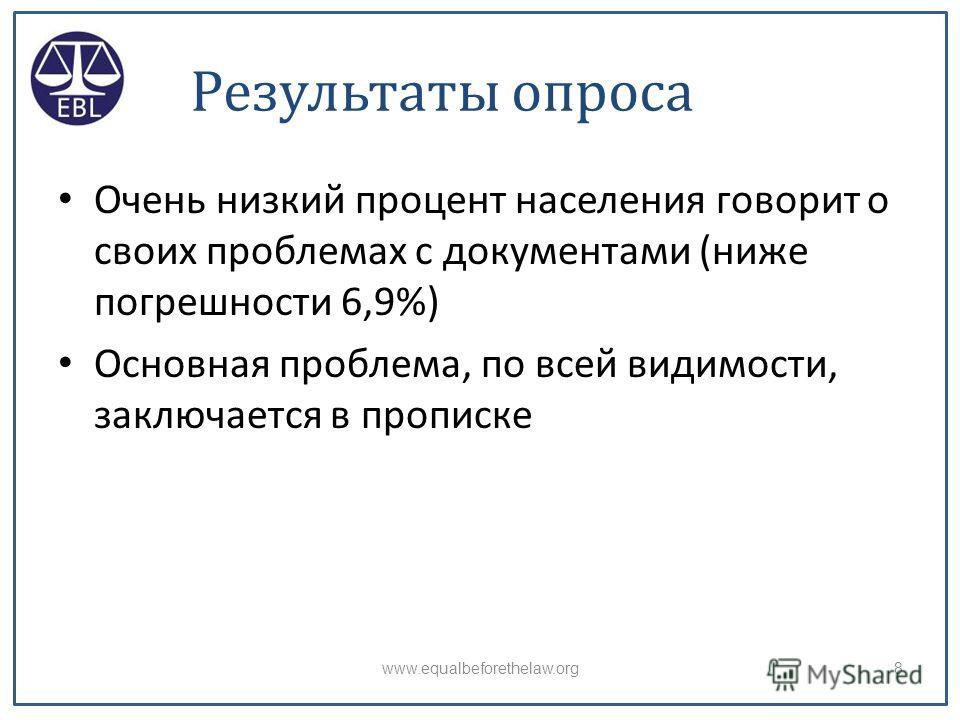 Источники данных Исследование: «М-Вектор», при поддержке исследовательских ресурсных центров Кавказа, провел исследование в начале 2012г.; в районах Сайрам, Сарыагаш и Махтаарал было опрошено 300 взрослых женщин – (660 в Кыргызстане и 1 140 в Таджики