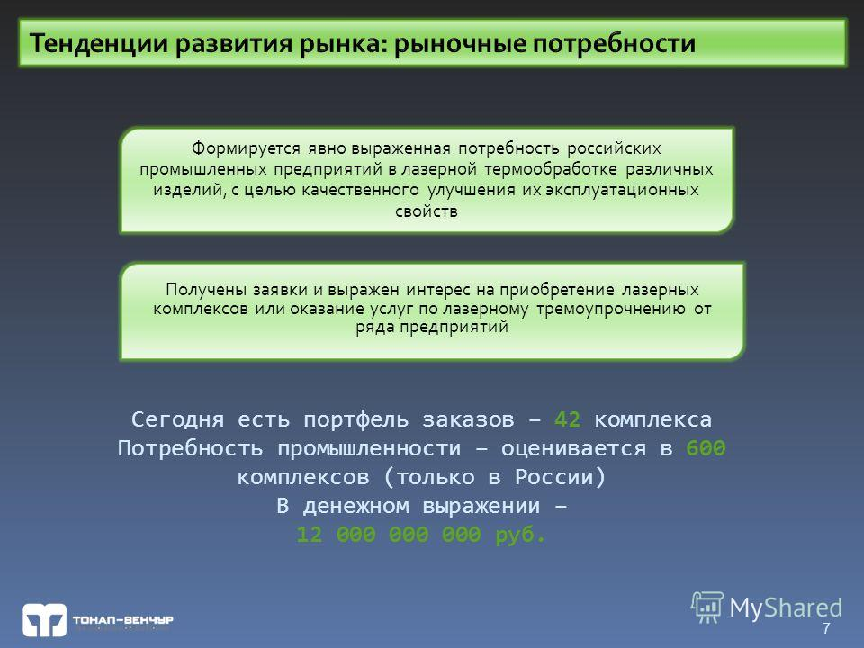 Формируется явно выраженная потребность российских промышленных предприятий в лазерной термообработке различных изделий, с целью качественного улучшения их эксплуатационных свойств Получены заявки и выражен интерес на приобретение лазерных комплексов