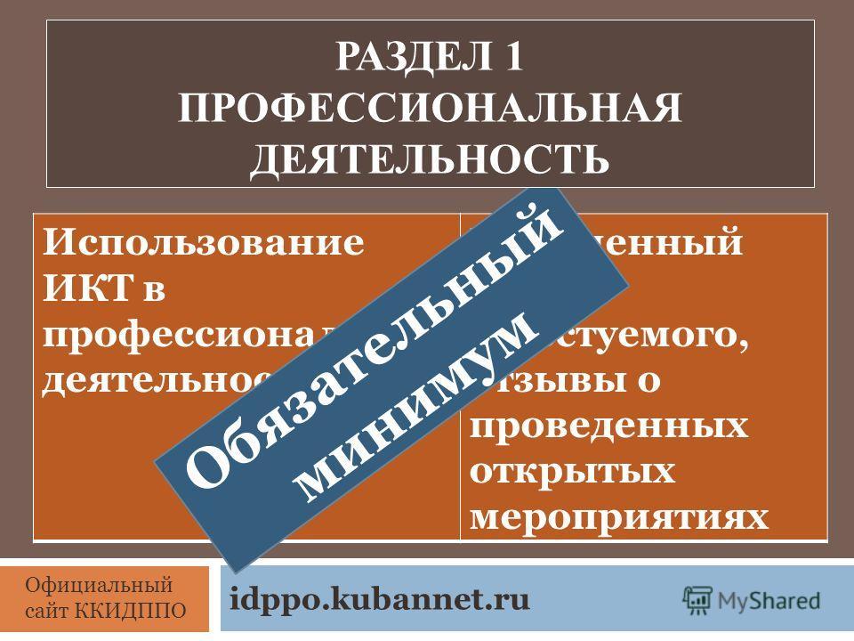 Использование ИКТ в профессиональной деятельности Письменный отчет аттестуемого, отзывы о проведенных открытых мероприятиях Обязательный минимум РАЗДЕЛ 1 ПРОФЕССИОНАЛЬНАЯ ДЕЯТЕЛЬНОСТЬ Официальный сайт ККИДППО idppo.kubannet.ru