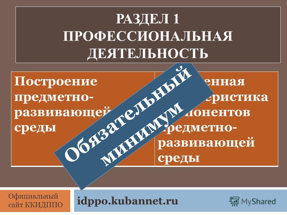 Построение предметно- развивающей среды Письменная характеристика компонентов предметно- развивающей среды Обязательный минимум РАЗДЕЛ 1 ПРОФЕССИОНАЛЬНАЯ ДЕЯТЕЛЬНОСТЬ Официальный сайт ККИДППО idppo.kubannet.ru