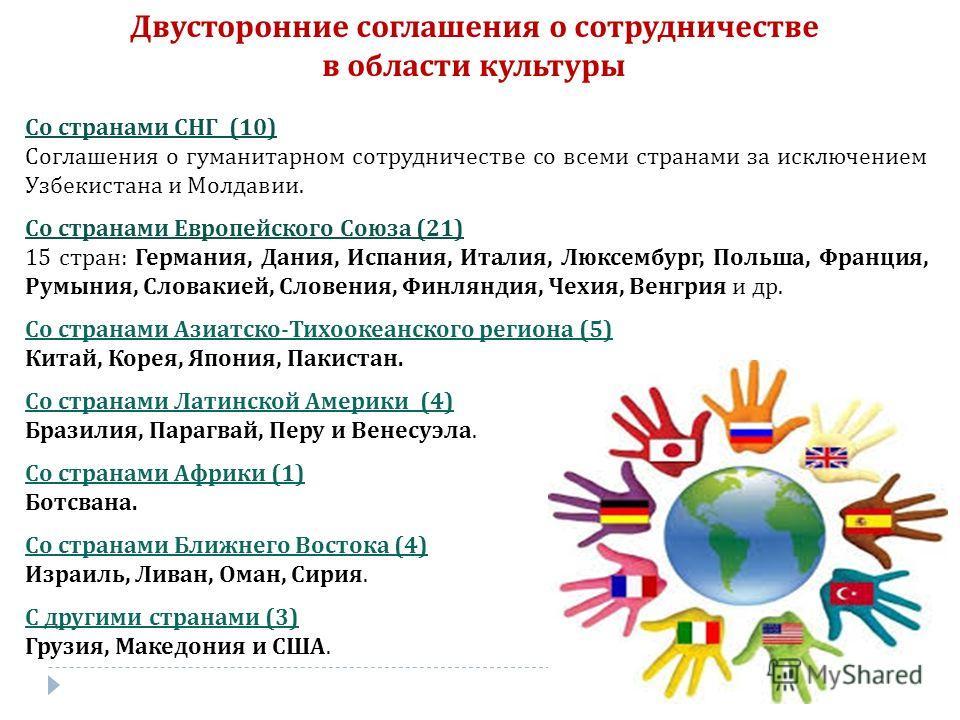 Двусторонние соглашения о сотрудничестве в области культуры Со странами СНГ (10) Соглашения о гуманитарном сотрудничестве со всеми странами за исключением Узбекистана и Молдавии. Со странами Европейского Союза (21) 15 стран: Германия, Дания, Испания,