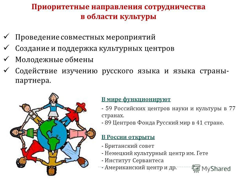Приоритетные направления сотрудничества в области культуры Проведение совместных мероприятий Создание и поддержка культурных центров Молодежные обмены Содействие изучению русского языка и языка страны- партнера. В мире функционируют - 59 Российских ц