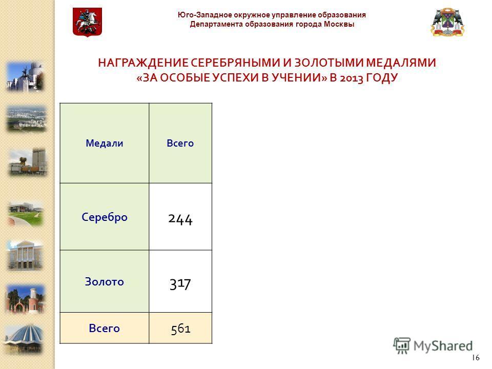 НАГРАЖДЕНИЕ СЕРЕБРЯНЫМИ И ЗОЛОТЫМИ МЕДАЛЯМИ « ЗА ОСОБЫЕ УСПЕХИ В УЧЕНИИ » В 2013 ГОДУ МедалиВсего Серебро 244 Золото 317 Всего 561 Юго-Западное окружное управление образования Департамента образования города Москвы 16