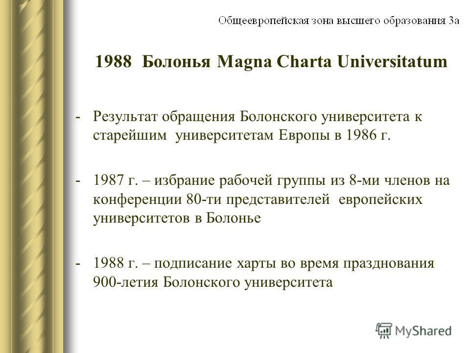 -Результат обращения Болонского университета к старейшим университетам Европы в 1986 г. -1987 г. – избрание рабочей группы из 8-ми членов на конференции 80-ти представителей европейских университетов в Болонье -1988 г. – подписание харты во время пра