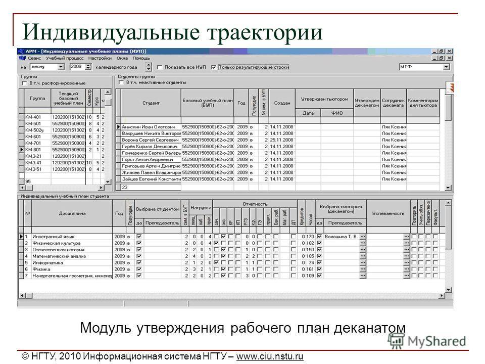 Индивидуальные траектории Модуль утверждения рабочего план деканатом © НГТУ, 2010 Информационная система НГТУ – www.ciu.nstu.ru