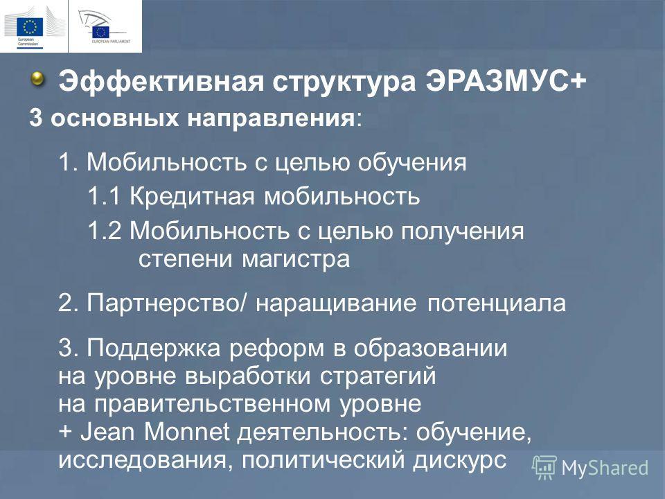 Эффективная структура ЭРАЗМУС+ 3 основных направления: 1. Мобильность с целью обучения 1.1 Кредитная мобильность 1.2 Мобильность с целью получения степени магистра 2. Партнерство/ наращивание потенциала 3. Поддержка реформ в образовании на уровне выр