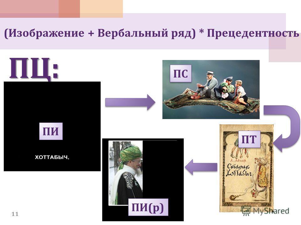 (Изображение + Вербальный ряд) * Прецедентность 11 ПЦ: ПС ПТ ПИ(р) ПИ