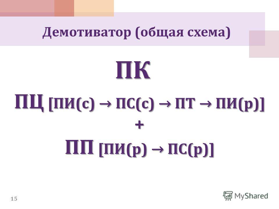 Демотиватор (общая схема) ПЦ [ПИ(с) ПС(с) ПТ ПИ(р)] + ПП [ПИ(р) ПС(р)] ПК 15