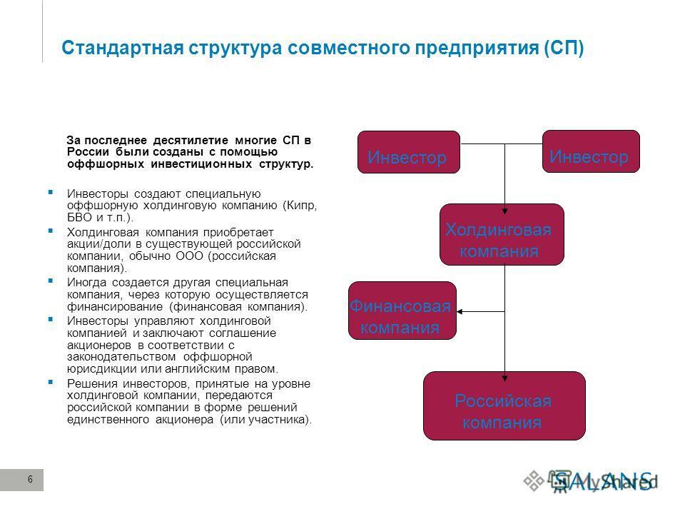 6 Стандартная структура совместного предприятия (СП) За последнее десятилетие многие СП в России были созданы с помощью оффшорных инвестиционных структур. Инвесторы создают специальную оффшорную холдинговую компанию (Кипр, БВО и т.п.). Холдинговая ко