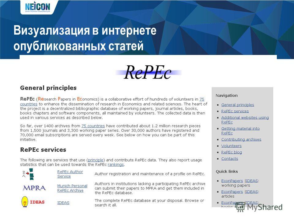 Визуализация в интернете опубликованных статей
