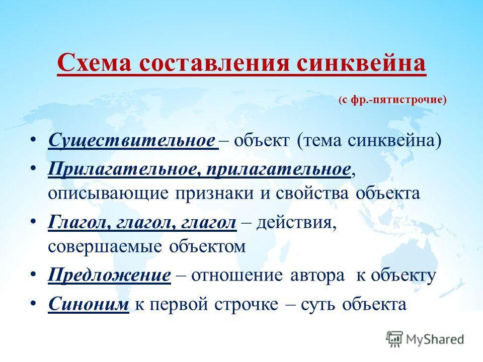 Схема составления синквейна ( с фр.-пятистрочие) Существительное – объект (тема синквейна) Прилагательное, прилагательное, описывающие признаки и свойства объекта Глагол, глагол, глагол – действия, совершаемые объектом Предложение – отношение автора