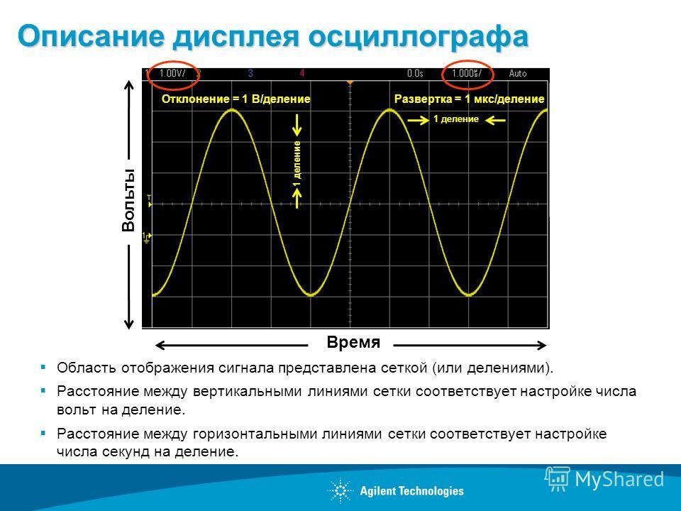 Описание дисплея осциллографа Область отображения сигнала представлена сеткой (или делениями). Расстояние между вертикальными линиями сетки соответствует настройке числа вольт на деление. Расстояние между горизонтальными линиями сетки соответствует н