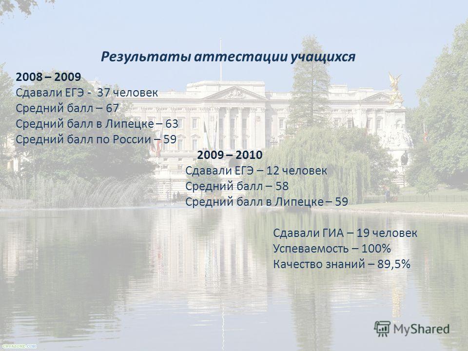 Результаты аттестации учащихся 2008 – 2009 Сдавали ЕГЭ - 37 человек Средний балл – 67 Средний балл в Липецке – 63 Средний балл по России – 59 2009 – 2010 Сдавали ЕГЭ – 12 человек Средний балл – 58 Средний балл в Липецке – 59 Сдавали ГИА – 19 человек