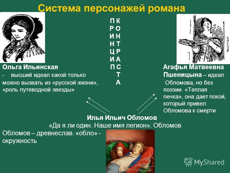 Давая героине имя ольга, автор ставит рядом с героем волевую, активную, рабо