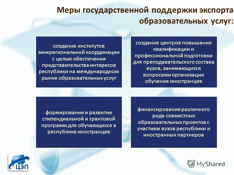 Меры государственной поддержки экспорта образовательных услуг: создание институтов межрегиональной координации с целью обеспечения представительства интересов республики на международном рынке образовательных услуг создание центров повышения квалифик