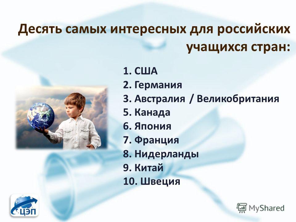 Десять самых интересных для российских учащихся стран: 1. США 2. Германия 3. Австралия / Великобритания 5. Канада 6. Япония 7. Франция 8. Нидерланды 9. Китай 10. Швеция