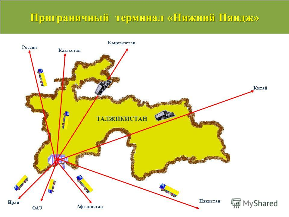 Иран ОАЭ Россия Афганистан Пакистан Китай Казахстан Кыргызстан Приграничный терминал «Нижний Пяндж» ТАДЖИКИСТАН
