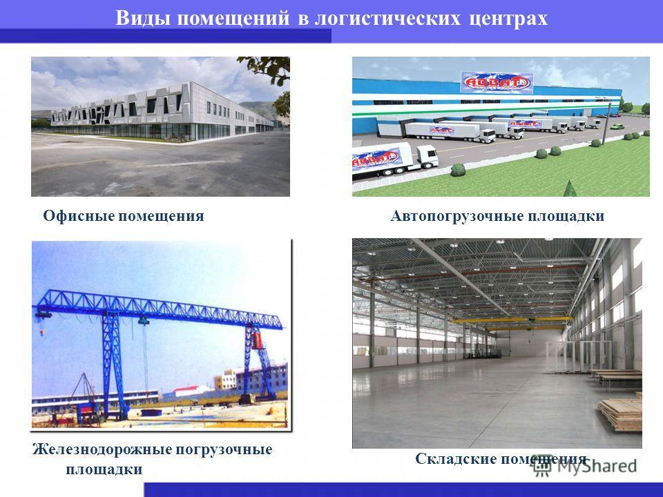 Железнодорожные погрузочные площадки Виды помещений в логистических центрах Складские помещения Офисные помещенияАвтопогрузочные площадки