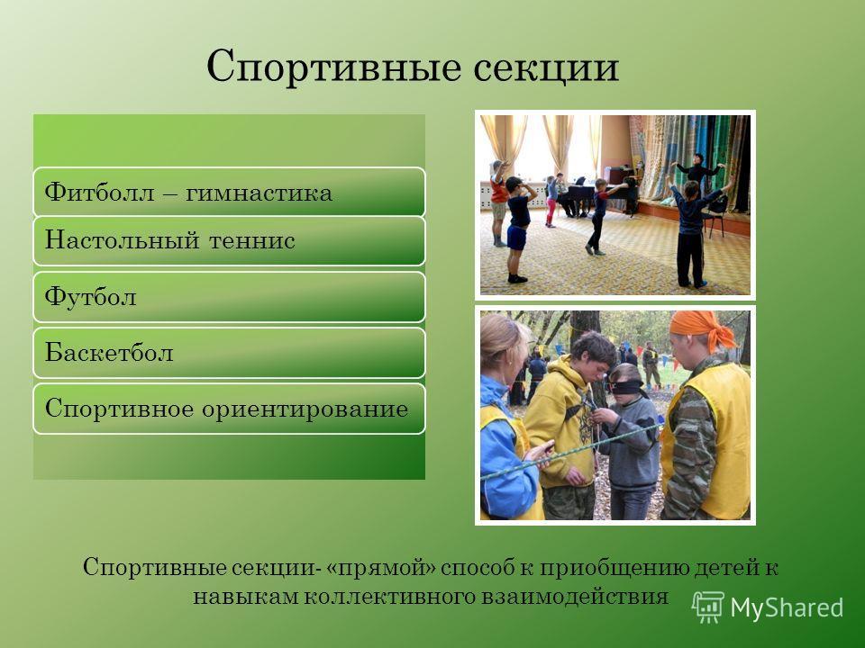 Спортивные секции- «прямой» способ к приобщению детей к навыкам коллективного взаимодействия Фитболл – гимнастикаНастольный теннисФутболБаскетболСпортивное ориентирование Спортивные секции