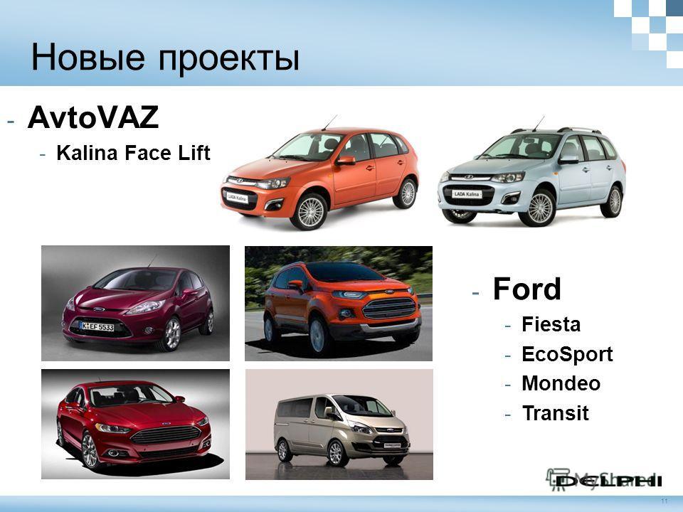 Новые проекты - AvtoVAZ -Kalina Face Lift 11 - Ford -Fiesta -EcoSport -Mondeo -Transit