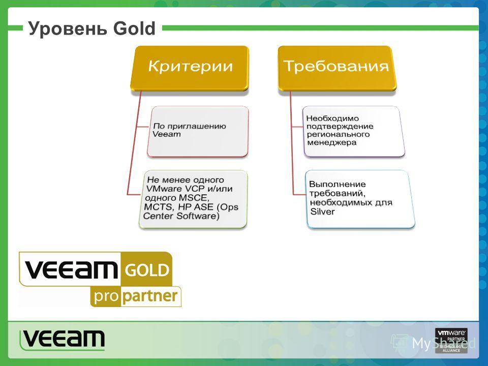 Уровень Gold