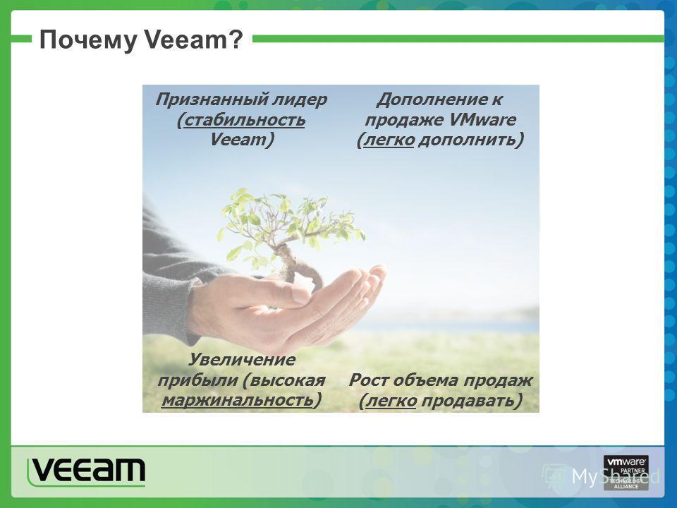 Почему Veeam? Признанный лидер (стабильность Veeam) Дополнение к продаже VMware (легко дополнить) Увеличение прибыли (высокая маржинальность) Рост объема продаж (легко продавать)