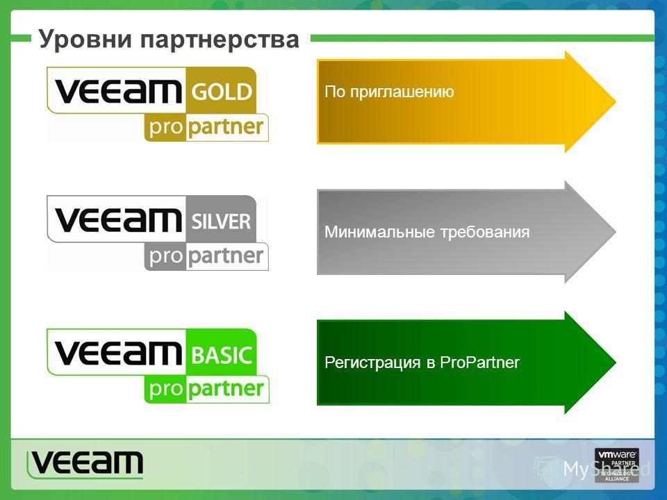 Уровни партнерства По приглашению Минимальные требования Регистрация в ProPartner