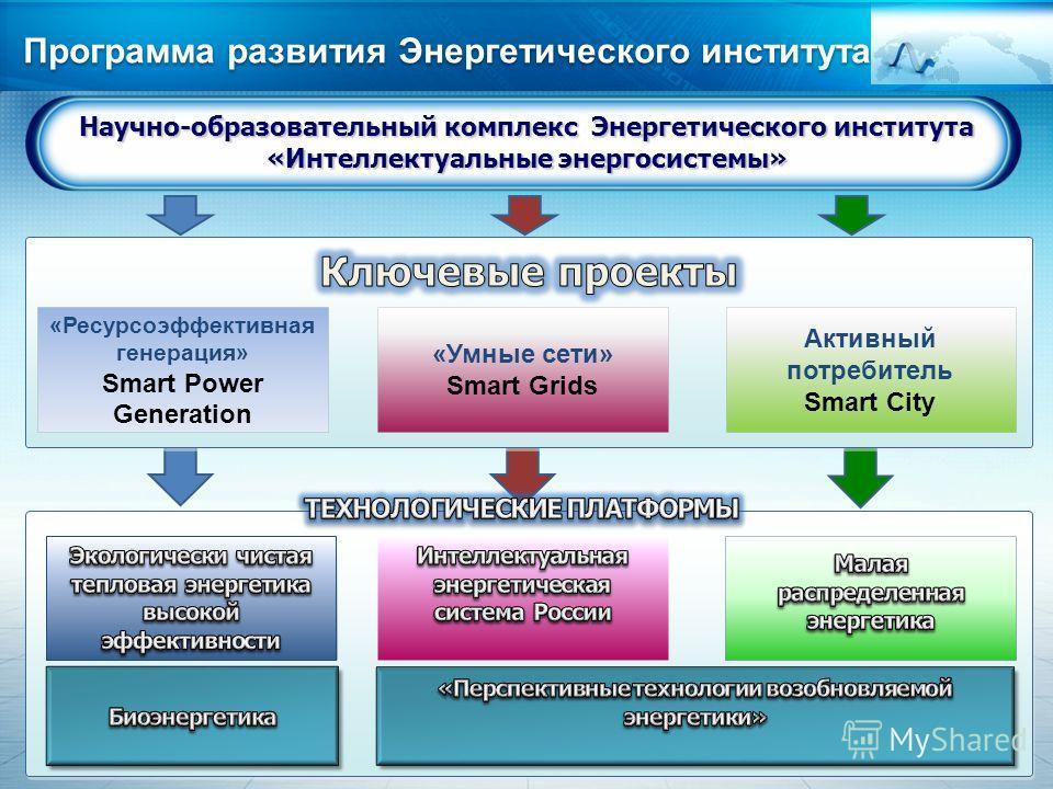 Программа развития Энергетического института Активный потребитель Smart City Научно-образовательный комплекс Энергетического института «Интеллектуальные энергосистемы» «Ресурсоэффективная генерация» Smart Power Generation «Умные сети» Smart Grids