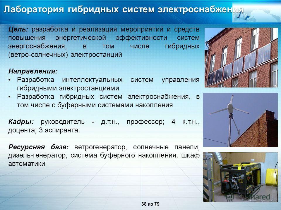 Лаборатория гибридных систем электроснабжения Цель: разработка и реализация мероприятий и средств повышения энергетической эффективности систем энергоснабжения, в том числе гибридных (ветро-солнечных) электростанций Направления: Разработка интеллекту