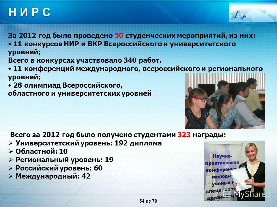 Н И Р С За 2012 год было проведено 50 студенческих мероприятий, из них: 11 конкурсов НИР и ВКР Всероссийского и университетского уровней; Всего в конкурсах участвовало 340 работ. 11 конференций международного, всероссийского и регионального уровней;