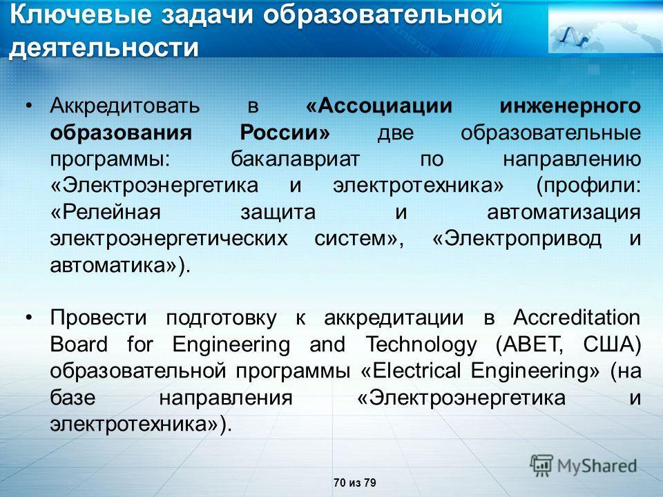 Аккредитовать в «Ассоциации инженерного образования России» две образовательные программы: бакалавриат по направлению «Электроэнергетика и электротехника» (профили: «Релейная защита и автоматизация электроэнергетических систем», «Электропривод и авто