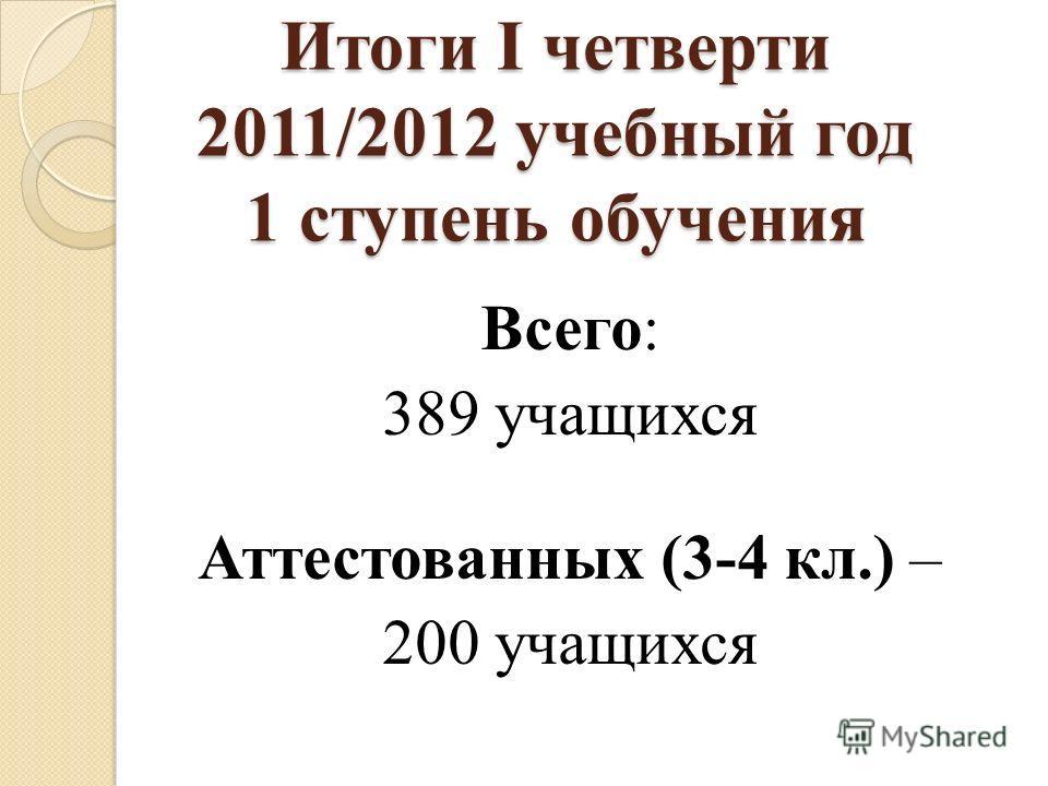 Итоги I четверти 2011/2012 учебный год 1 ступень обучения Всего: 389 учащихся Аттестованных (3-4 кл.) – 200 учащихся