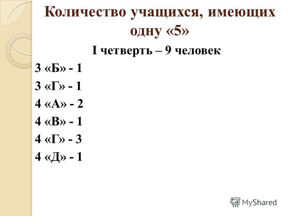 Количество учащихся, имеющих одну «5» I четверть – 9 человек 3 «Б» - 1 3 «Г» - 1 4 «А» - 2 4 «В» - 1 4 «Г» - 3 4 «Д» - 1